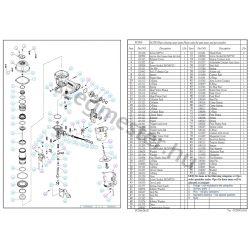 EVERWIN FCN90 szegező alkatrészei