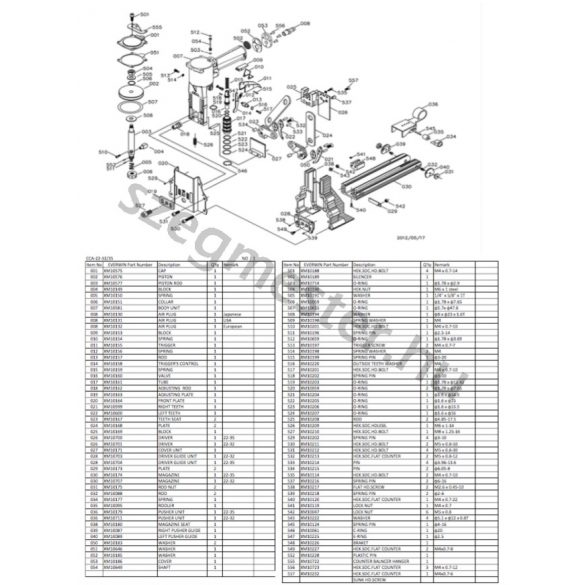 EVERWIN CCA22-35 dobozlezáró