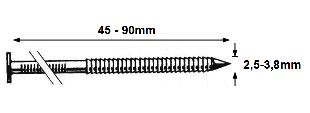 MAX CN890S